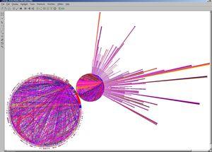 Energy strategies represented on Netmap