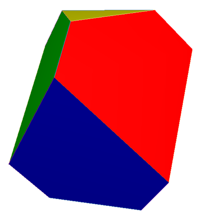 Interplay Of Sustainable Development Goals Through Rubik