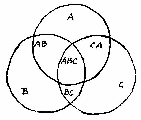 Interrelations entre les structures des moyens d'action